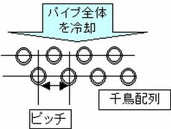 chidori.jpg