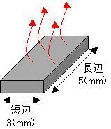 平面 熱伝達率 放熱