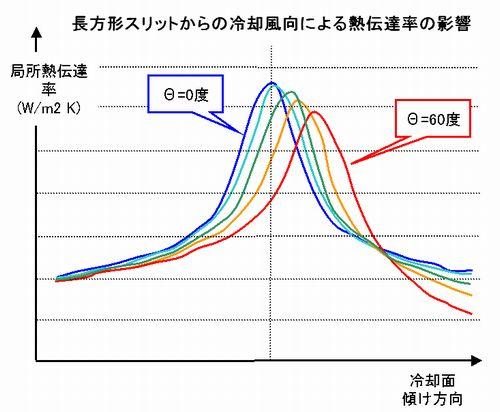 blog_jet_graph2.jpg