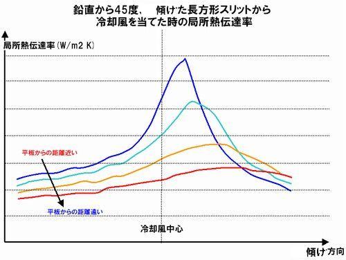 blog_jet_graph3.jpg
