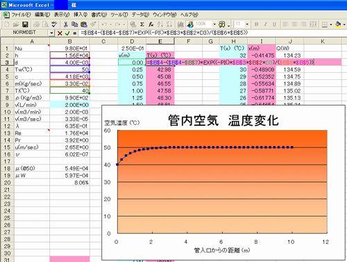 エクセル(Excel)で熱量や、温度予測を行い受託解析いたします