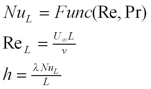 強制対流 レイノルズ数 熱伝達率 数式