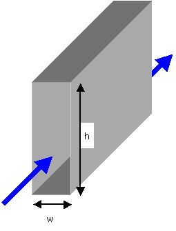水冷チャンバ、ジャケットなどの長方形流路熱伝達率