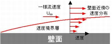 sokudo_kyoukaisou.jpg