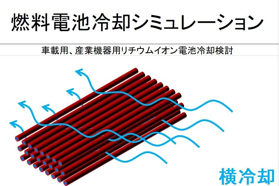 燃料電池冷却計算