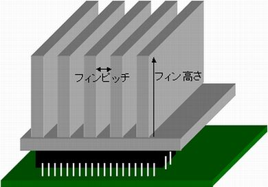 IGBTからの発熱をヒートシンクを使って放熱する計算