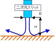 衝突噴流 熱伝達率.jpg