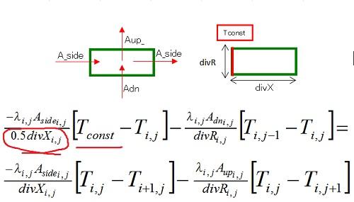有限体積法 温度境界条件