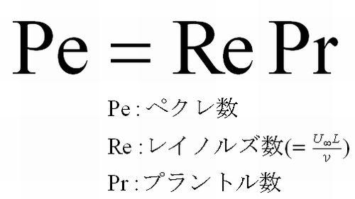 Pecre_number.jpg