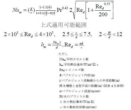 熱伝達係数の数式です
