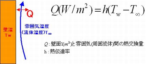 newton_cooling_law.jpg