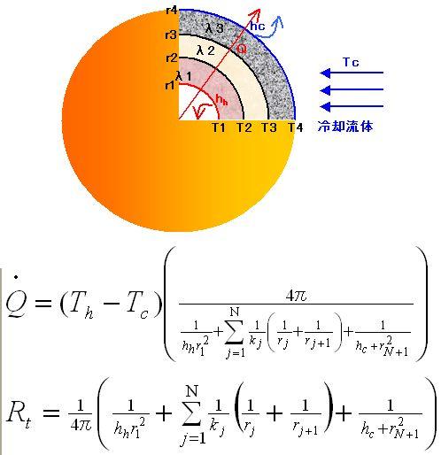 sphere_conduction.jpg